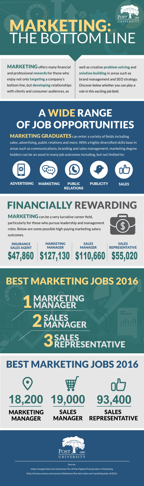Marketing Benefits Infographic