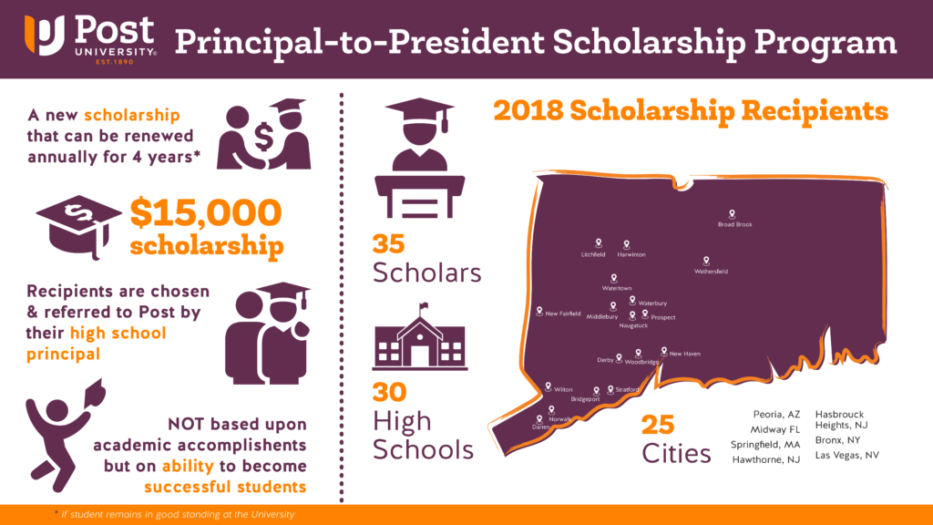 Information about the 2018 recipients of the Principal to President scholarships