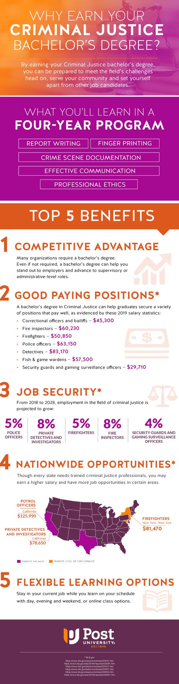infographic illustrating 5 benefits